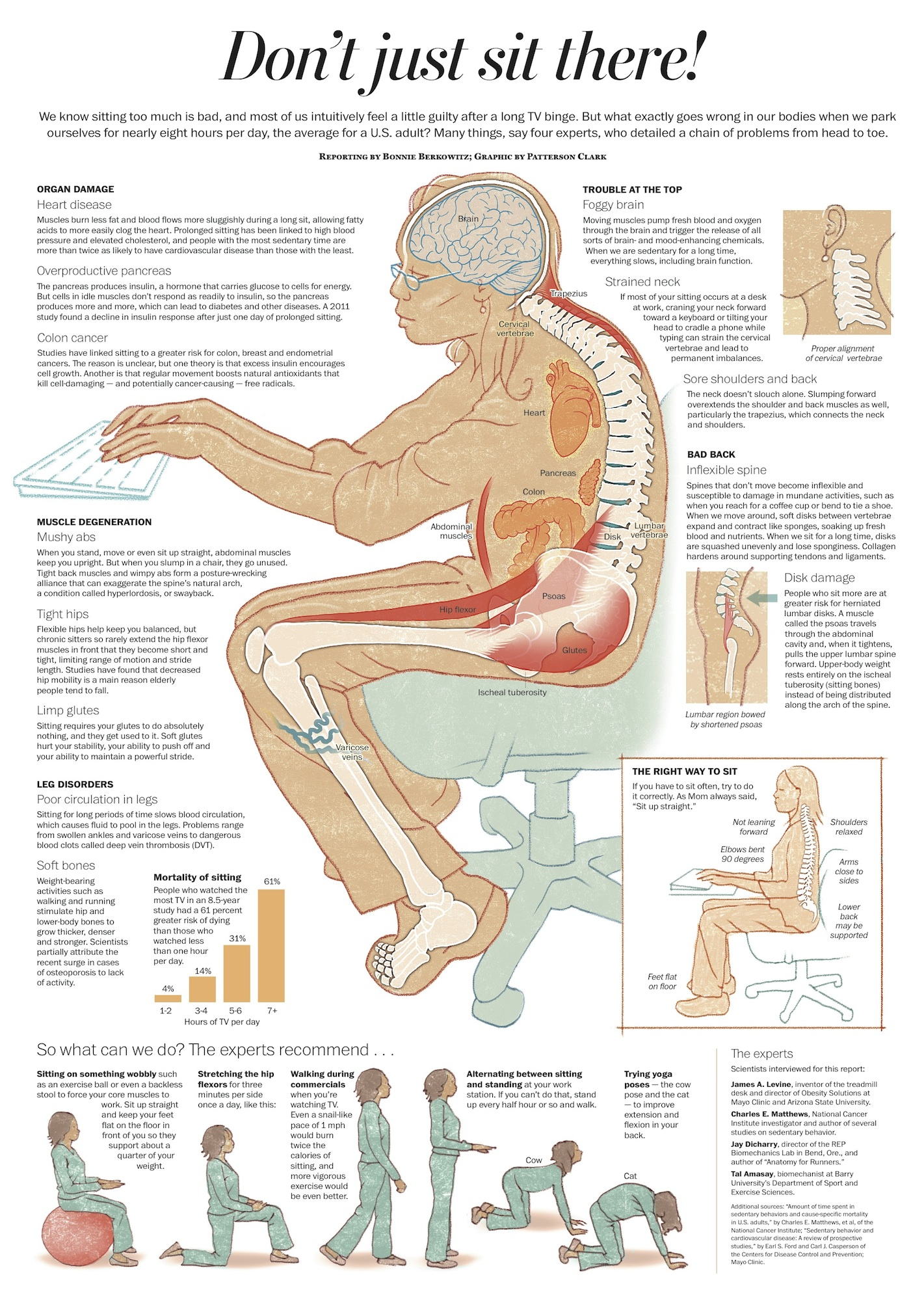 Pain in bottom when sitting